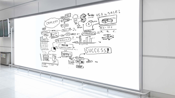 Avery Dennison Quick Erase Film as a whiteboard alternative